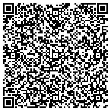 QR-код с контактной информацией организации Новатор (Алмазный инструмент), ЧАО
