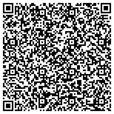 QR-код с контактной информацией организации Аварийное открытие замков, ЧП
