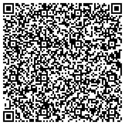 QR-код с контактной информацией организации Брокерская компания UBK Markets (ЮБиКей Маркетс), СП