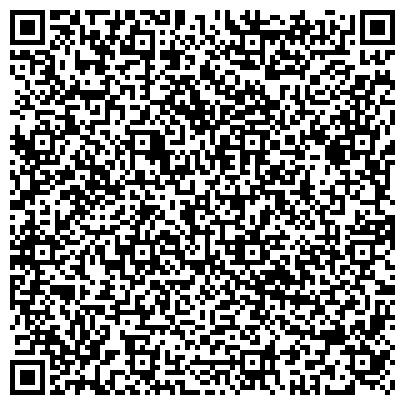 QR-код с контактной информацией организации ИП Настройка (калибровка) и поверка твердомеров