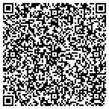 QR-код с контактной информацией организации Не мелочи жизни, ЧПТУП