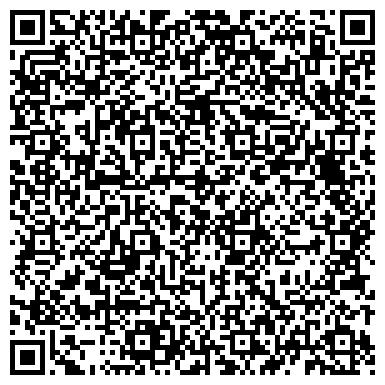 QR-код с контактной информацией организации 1000 проектов, компания