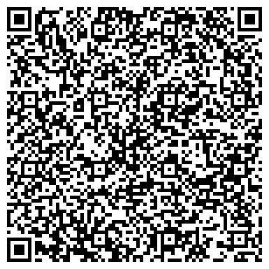 QR-код с контактной информацией организации Панфилов С. С. (Зеленые Сотки), ИП