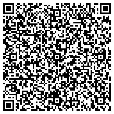 QR-код с контактной информацией организации Макросвит (Macrosvit), ЧП