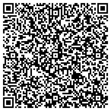 QR-код с контактной информацией организации Стефанишин, ЧП ( ZELENE-MISTO )