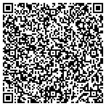 QR-код с контактной информацией организации Мокляк Сергей Николаевич,СПД