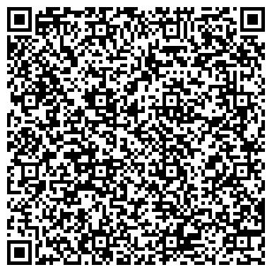 QR-код с контактной информацией организации Автоматика для ворот Апритех Украина, ЧП