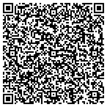 QR-код с контактной информацией организации Новые технологии отопления, компания