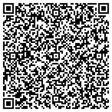 QR-код с контактной информацией организации Ландшафт Декор, ЧП