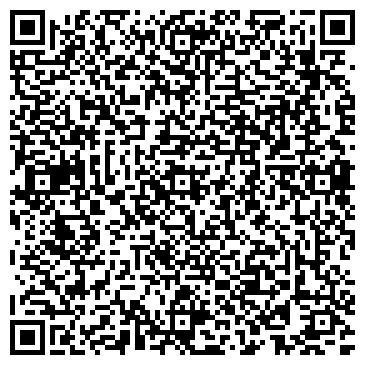 QR-код с контактной информацией организации Ауреола Дизайн (Aureola Design), ЧП
