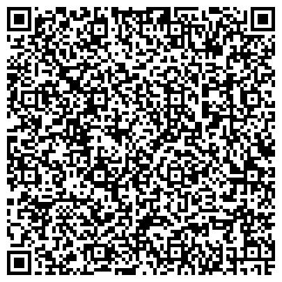 QR-код с контактной информацией организации Частный дизайнер Иватина Елена, СПД