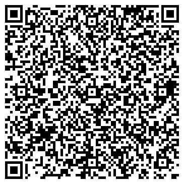 QR-код с контактной информацией организации Миндер Юрий Юриевич (Ландшафт М), СПД