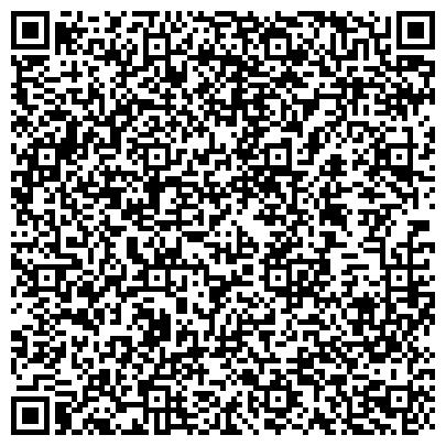 QR-код с контактной информацией организации Кандиловский В.В., ФЛП Ландшафтный дизайн