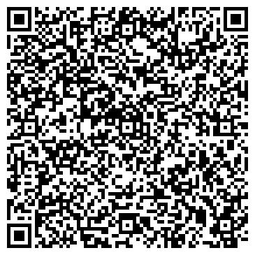 QR-код с контактной информацией организации Синько , ЧП