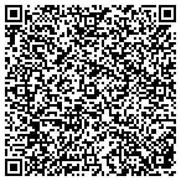 QR-код с контактной информацией организации Architectural Group FORMA, СПД