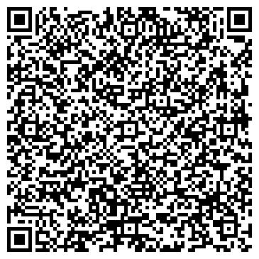 QR-код с контактной информацией организации ГротЕСК Студия, ЧП