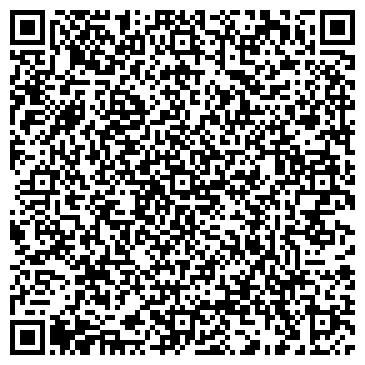 QR-код с контактной информацией организации Панда Декор, Компания
