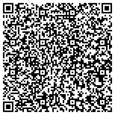 QR-код с контактной информацией организации Компания Контур, ООО