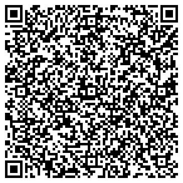 QR-код с контактной информацией организации Ландшафт центр, ЧП