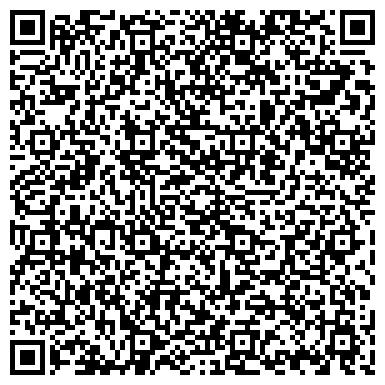 QR-код с контактной информацией организации Етис, СПД Ландшафтная компания
