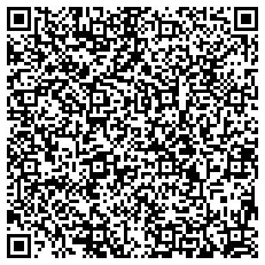 QR-код с контактной информацией организации Европейские гардины Одесса, ЧП