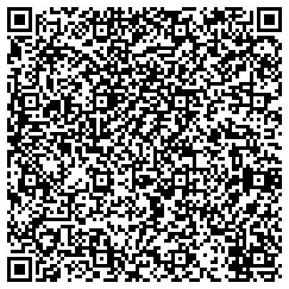 QR-код с контактной информацией организации Студия ландшафтного дизайна Estetic, компания