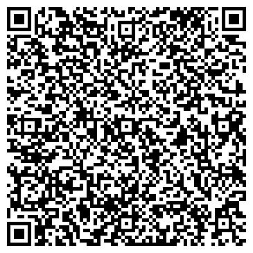 QR-код с контактной информацией организации Владимир Глухоманюк, ЧП ( architect )