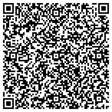 QR-код с контактной информацией организации Малиновський Б.М., СПД