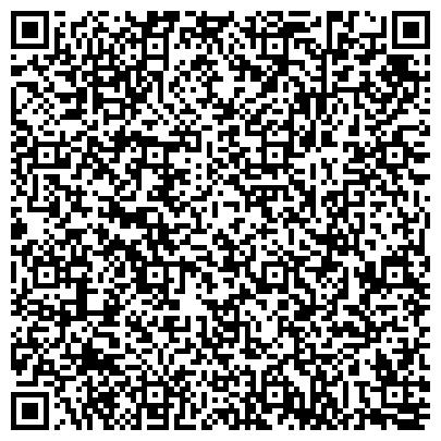 QR-код с контактной информацией организации КРИН Студия Ландшафтного Дизайна, ООО