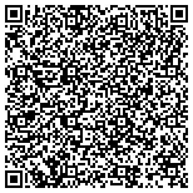 QR-код с контактной информацией организации Компас Пулс Украина, ЧП