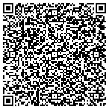 QR-код с контактной информацией организации Сваровский, ЧП