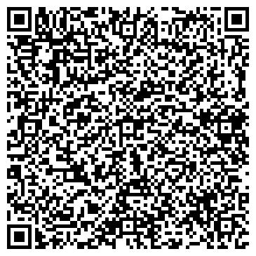 QR-код с контактной информацией организации Когутовский, ЧП