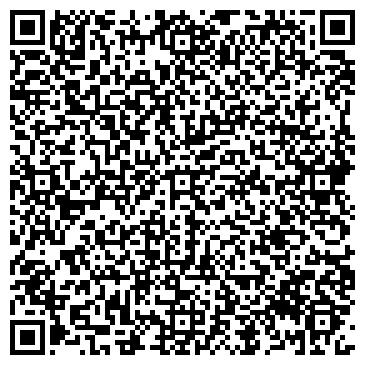 QR-код с контактной информацией организации Мастер Гном, ЧП