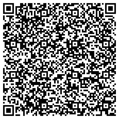 QR-код с контактной информацией организации Зелена хата (садовый центр), ЧП