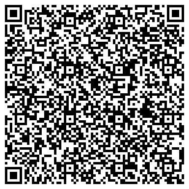 QR-код с контактной информацией организации Еколенд,ЧП (ecoland)