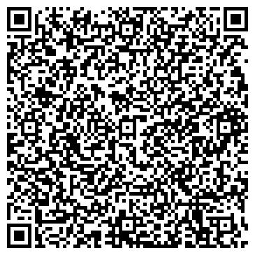 QR-код с контактной информацией организации Малина-К.М, ФХ