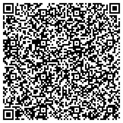 QR-код с контактной информацией организации Электромеханический завод Магнит, ОАО (Магнитоинструмент)