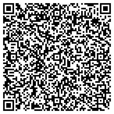 QR-код с контактной информацией организации Солнечный ветер, ИП