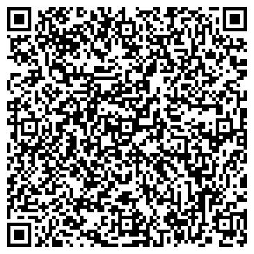 QR-код с контактной информацией организации Riks, Компания