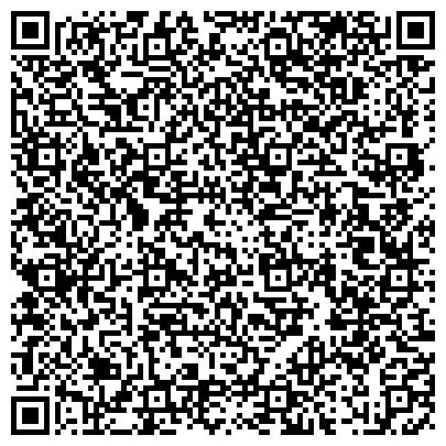 QR-код с контактной информацией организации ИП саханчук степан савельевич