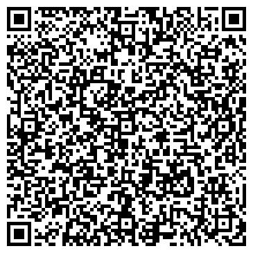 QR-код с контактной информацией организации Thermodern, ООО Термодерн