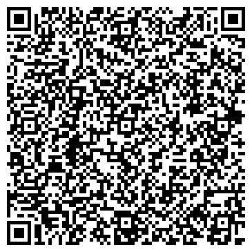 QR-код с контактной информацией организации Милорг, Частное предприятие