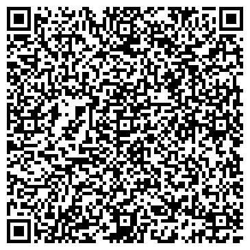QR-код с контактной информацией организации Теплоэнергоналадка, ООО