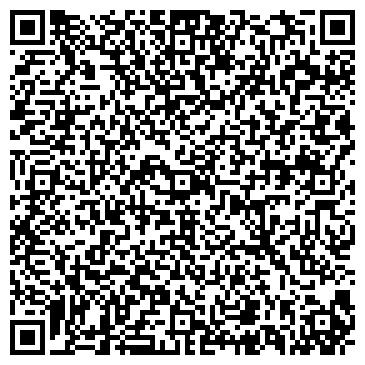 QR-код с контактной информацией организации Будтехносервис НПП, ООО