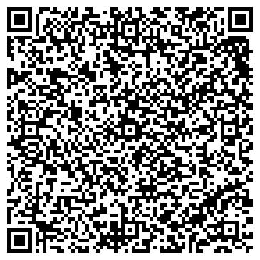 QR-код с контактной информацией организации Чабатарёв Юрий Александрович, ЧП