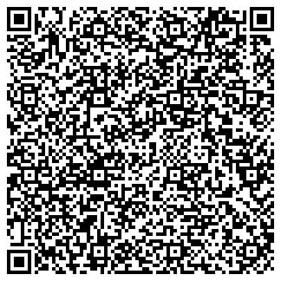 QR-код с контактной информацией организации К*юконд климатическая группа, Компания (Qcond)