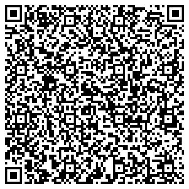 QR-код с контактной информацией организации Експрес системз сервис, ЧП