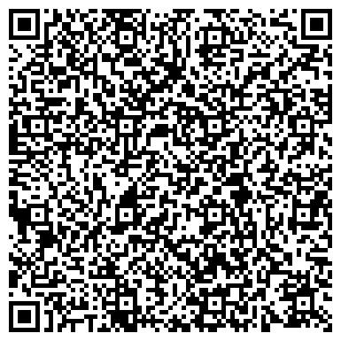 QR-код с контактной информацией организации Водоснабжение Отопление, ЧП