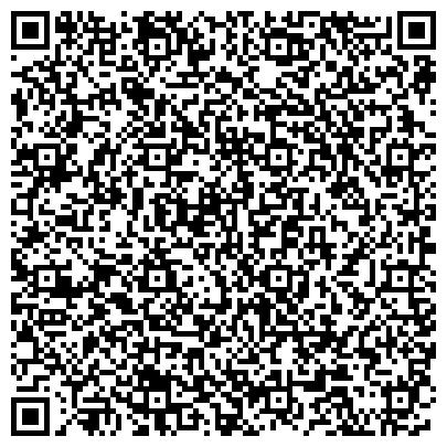 QR-код с контактной информацией организации Строительно-инвестиционная группа ХОРС, ООО
