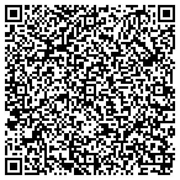 QR-код с контактной информацией организации Газ Наладка, ЧП (gaz naladka)
